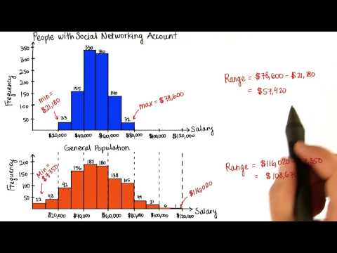 Quantify Spread - Intro to Descriptive Statistics thumbnail