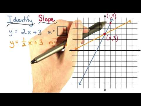 Identify Slope - Visualizing Algebra thumbnail