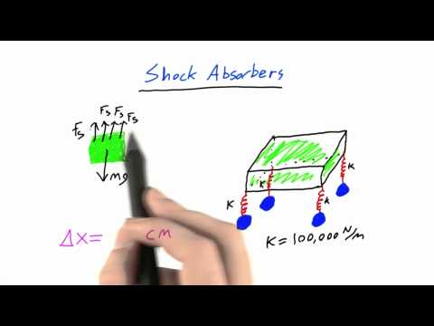 07ps-04 Shock Absorbers Displacement Solution thumbnail