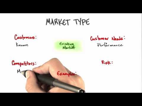 06-18 Existing_Market thumbnail