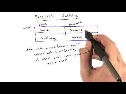 Password Hashing - Web Development thumbnail