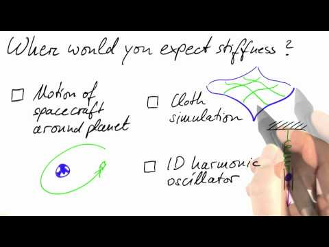 03-29 Predicting Stiffness thumbnail