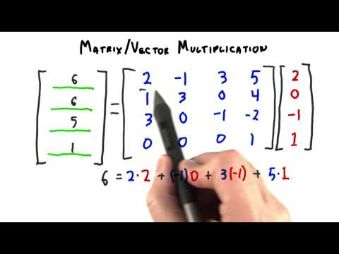 Matrix Vector Multiplication - Interactive 3D Graphics thumbnail