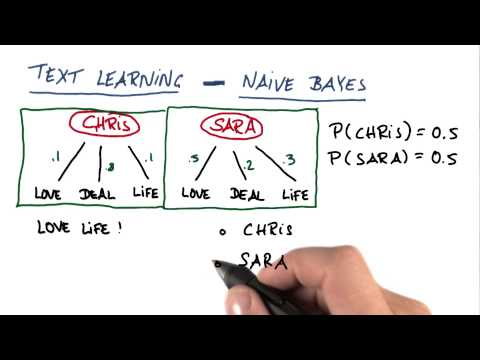 Bayes Rule for Classification - Intro to Machine Learning thumbnail