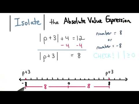 Isolate the Absolute Value - Visualizing Algebra thumbnail