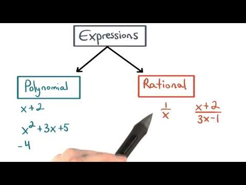 Expressions Map - Visualizing Algebra thumbnail