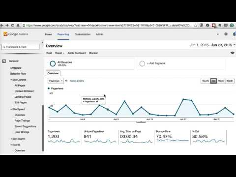 Behavior Reports - Track Success  Implement a Monetization Strategy  App Monetization  Udacity thumbnail