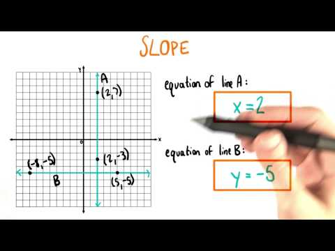 Equation Of Horizontal And Vertical Lines - College Algebra thumbnail