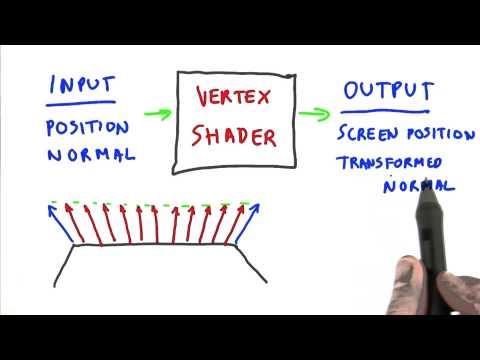 Phong Shading - Interactive 3D Graphics thumbnail