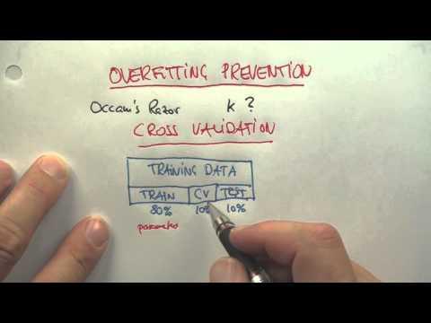 05-30 Overfitting Prevention thumbnail