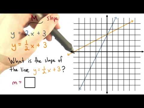 Reading Slope from a Graph - Visualizing Algebra thumbnail