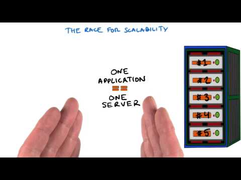 The Race for Scalability - Developing Scalable Apps with Java thumbnail