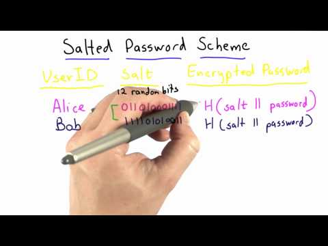 02-43 Salted Password Scheme thumbnail