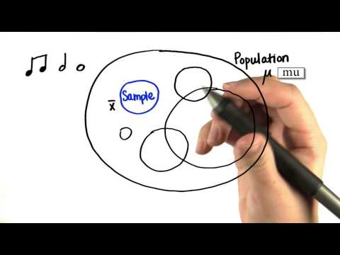 Same Scores - Intro to Descriptive Statistics thumbnail