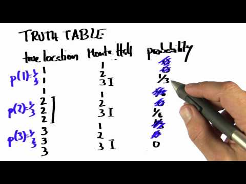 38-09 Truth_Table_3 thumbnail