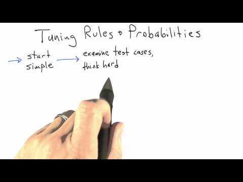 Tuning Rules And Probabilities - Software Testing thumbnail