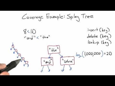 cs258 unit2 07 l Splay Tree Issues thumbnail