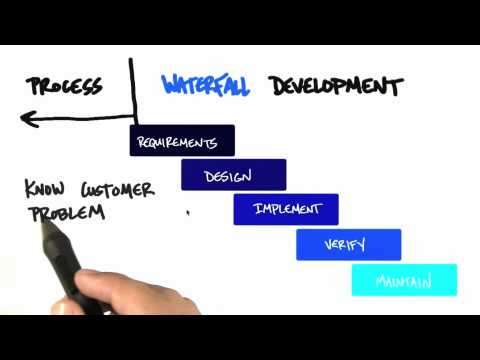 Waterfall Development - How to Build a Startup thumbnail
