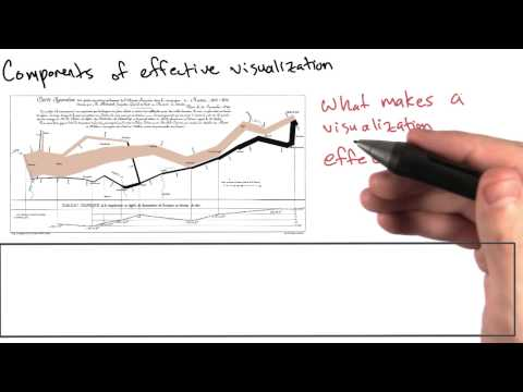 06-06 What Makes a Visualization Effective? thumbnail