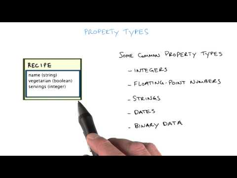 Property Types - Developing Scalable Apps with Java thumbnail