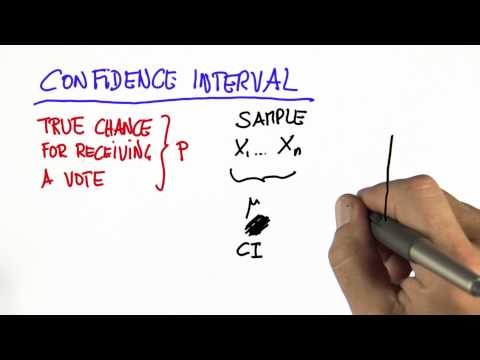30-05 Confidence_Interval thumbnail