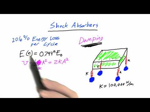 07ps-08 Shock Absorbers Damping *Challenge thumbnail