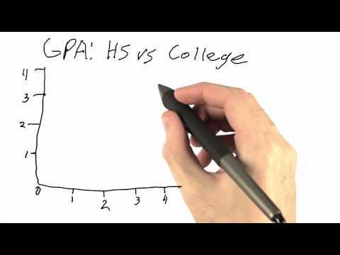 08-01 GPA_Scatter_Plot thumbnail