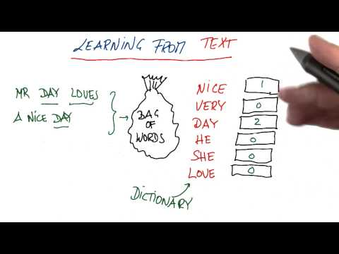 Mr Day Loves a Nice Day Solution - Intro to Machine Learning thumbnail