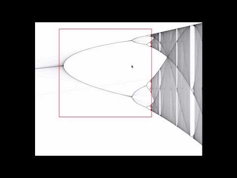 Nonlinear 2.3 Quiz solution video  thumbnail
