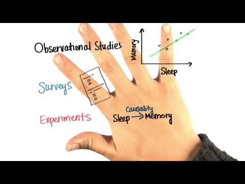 Katies Hand - Intro to Descriptive Statistics thumbnail
