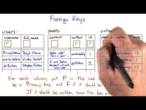 Foreign Keys - Intro to Relational Databases thumbnail