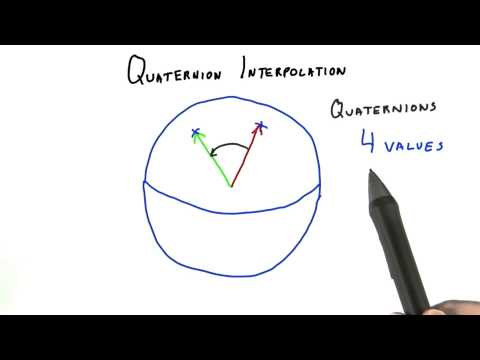 Quaternion Interpolation - Interactive 3D Graphics thumbnail