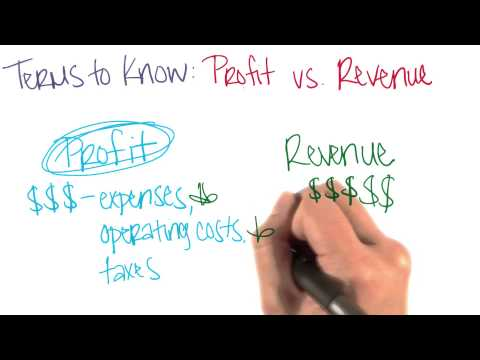 Understand Profit and Revenue  App Monetization  Udacity thumbnail