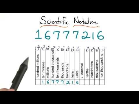 Important Digits - Visualizing Algebra thumbnail