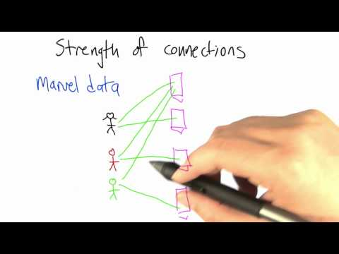 Strength of Connections - Intro to Algorithms thumbnail