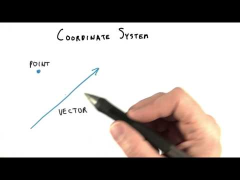 Coordinate System - Interactive 3D Graphics thumbnail