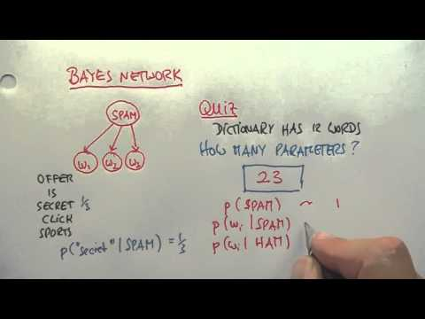 05-15 Relationship To Bayes Networks Solution thumbnail