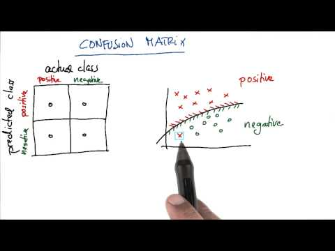 Confusion Matrix Practice 2 - Intro to Machine Learning thumbnail