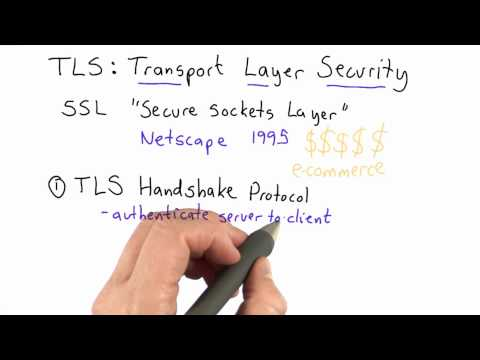Transport Layer Security - Applied Cryptography thumbnail