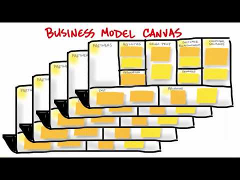 01x-04 Weekly Business Model Canvas thumbnail