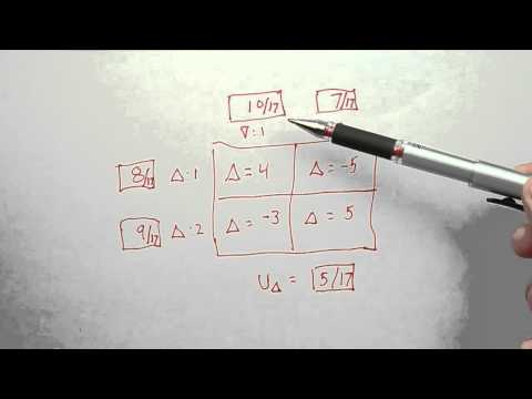 14ps-16 Max Min Question Solution thumbnail