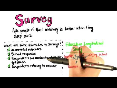 Downsides of Surveys - Intro to Descriptive Statistics thumbnail