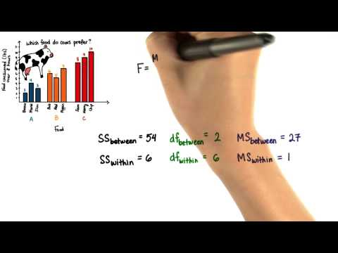 F-Statistic - Intro to Inferential Statistics thumbnail