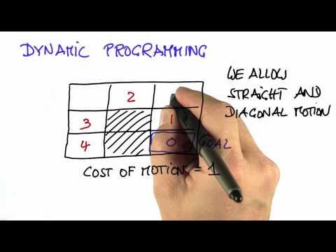04ps-08 Diagonal Motion Solution thumbnail