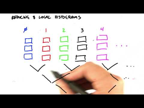 04-48 Calculating Global Histogram Using Reduction thumbnail