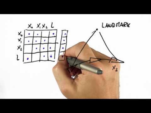 06-25 Matrix Modification Solution thumbnail