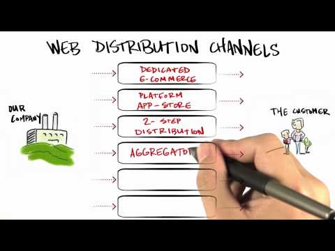 Web Distribution - How to Build a Startup thumbnail