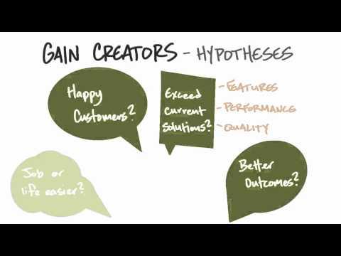 05-20 Gain_Creators_Hypotheses thumbnail