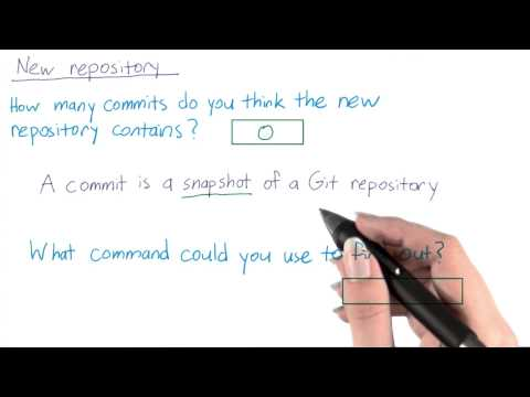 Initializing a Repository Solution - How to Use Git and GitHub thumbnail