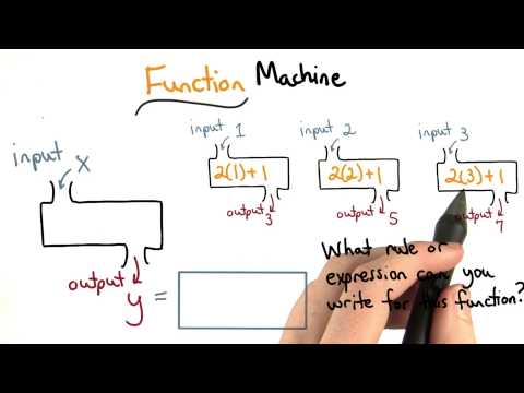 Function Machine - Visualizing Algebra thumbnail